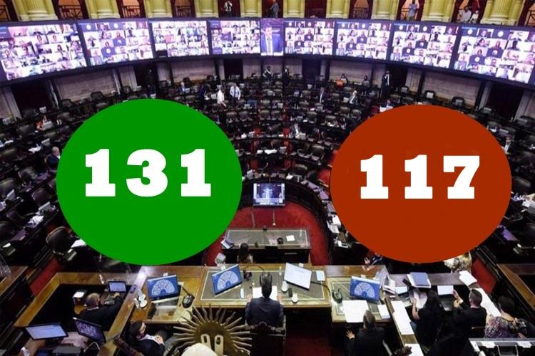 Diputados aprobo el Aborto en Argentina